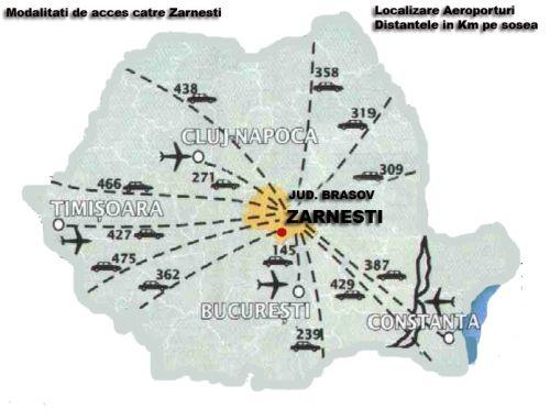 Distantele catre Zarnesti